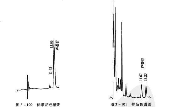 芦荟苷色谱图