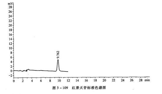 红景天苷标准色谱图