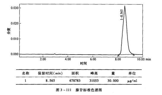 腺苷的高效液相色谱测定法