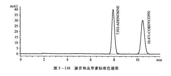 腺苷和虫草素标准色谱图