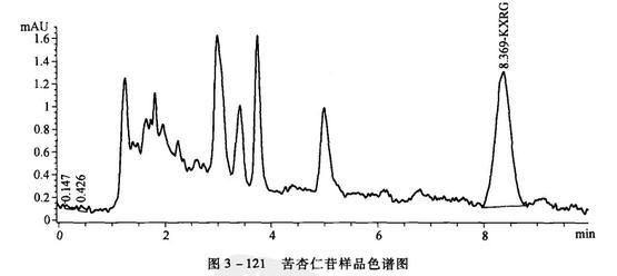 苦杏仁苷样品色谱图