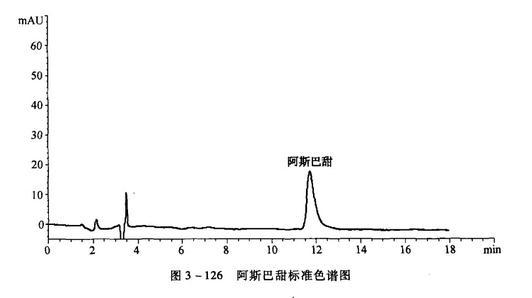 阿斯巴甜的高效液相色谱测定法