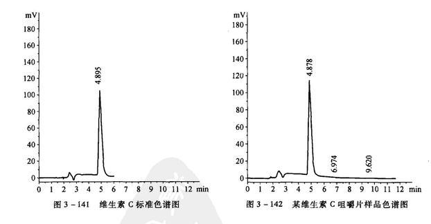 维生素C的高效液相色谱测定法