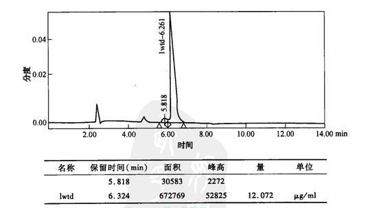 图3—76样品色谱图