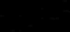 Isosilybin-B