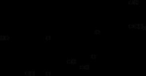 Silydianin