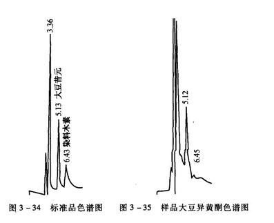 大豆异黄酮的高效液相色谱测定法
