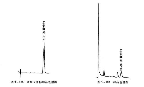 红景天苷色谱图