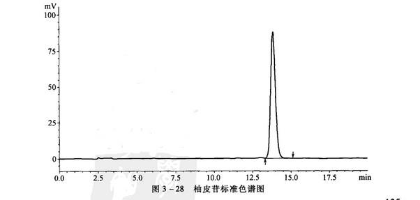 柚皮苷的高效液相色谱测定法