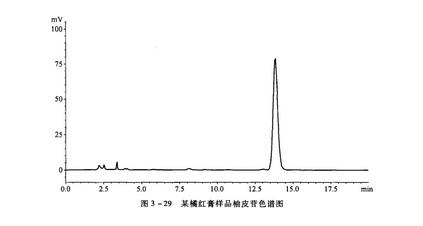 红膏柚皮苷标样品色谱图